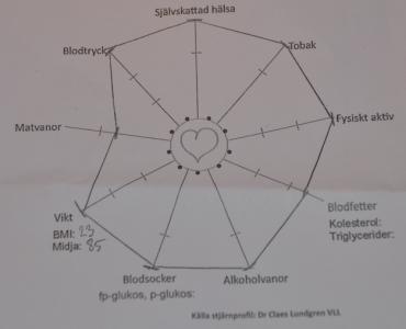 Claes Lundgren har skapat denna stjärna. Mhrnnfff.