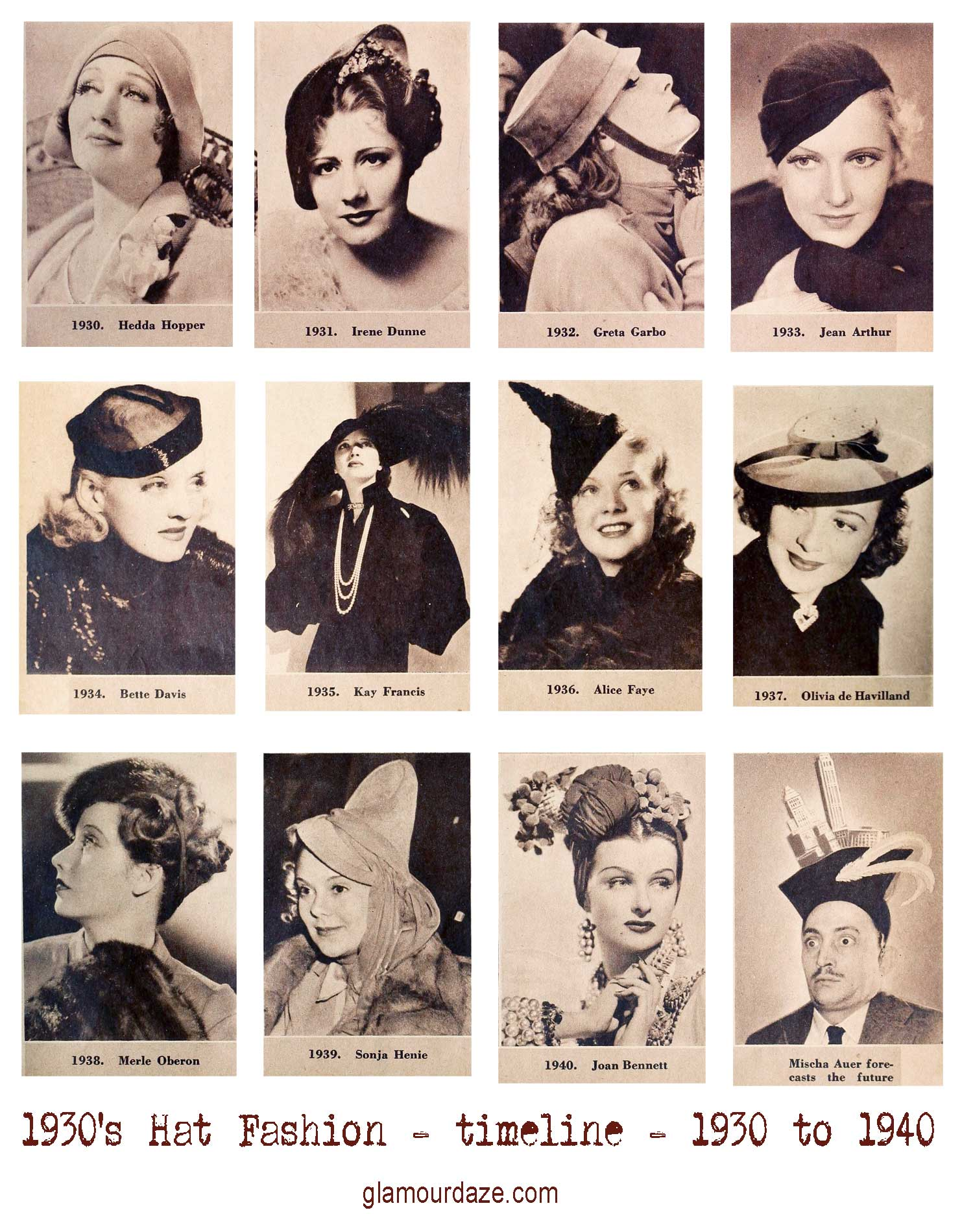1930s-hat-fashion-timeline-1930-to-1940